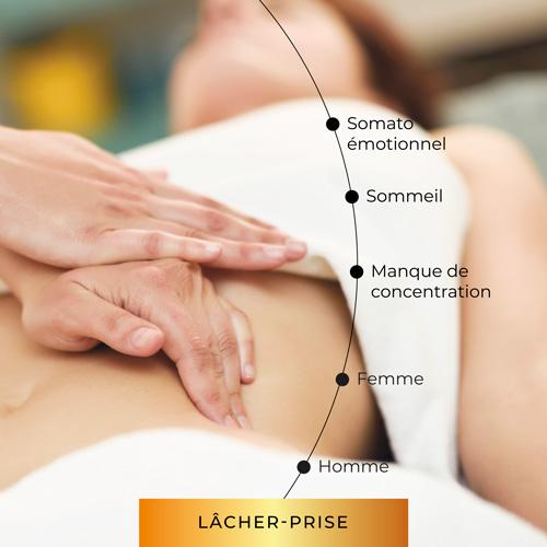 Soin mieux-être par électrostimulation équilibre, libère les tensions émotionnelles et les douleurs musculaires